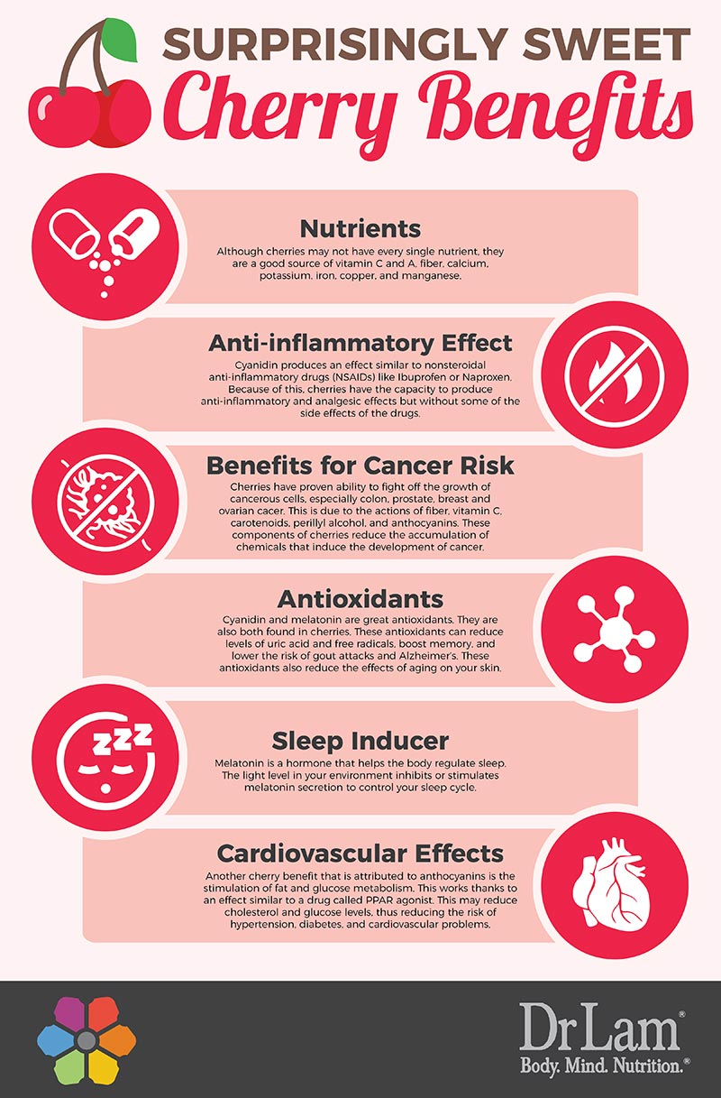 Check out this easy to understand infographic about cherry benefits