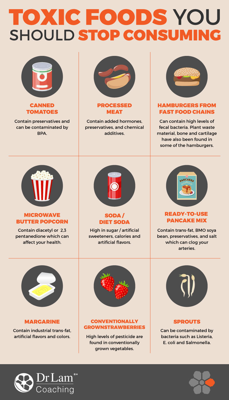 Check out this easy to understand infographic about toxic foods you should stop consuming