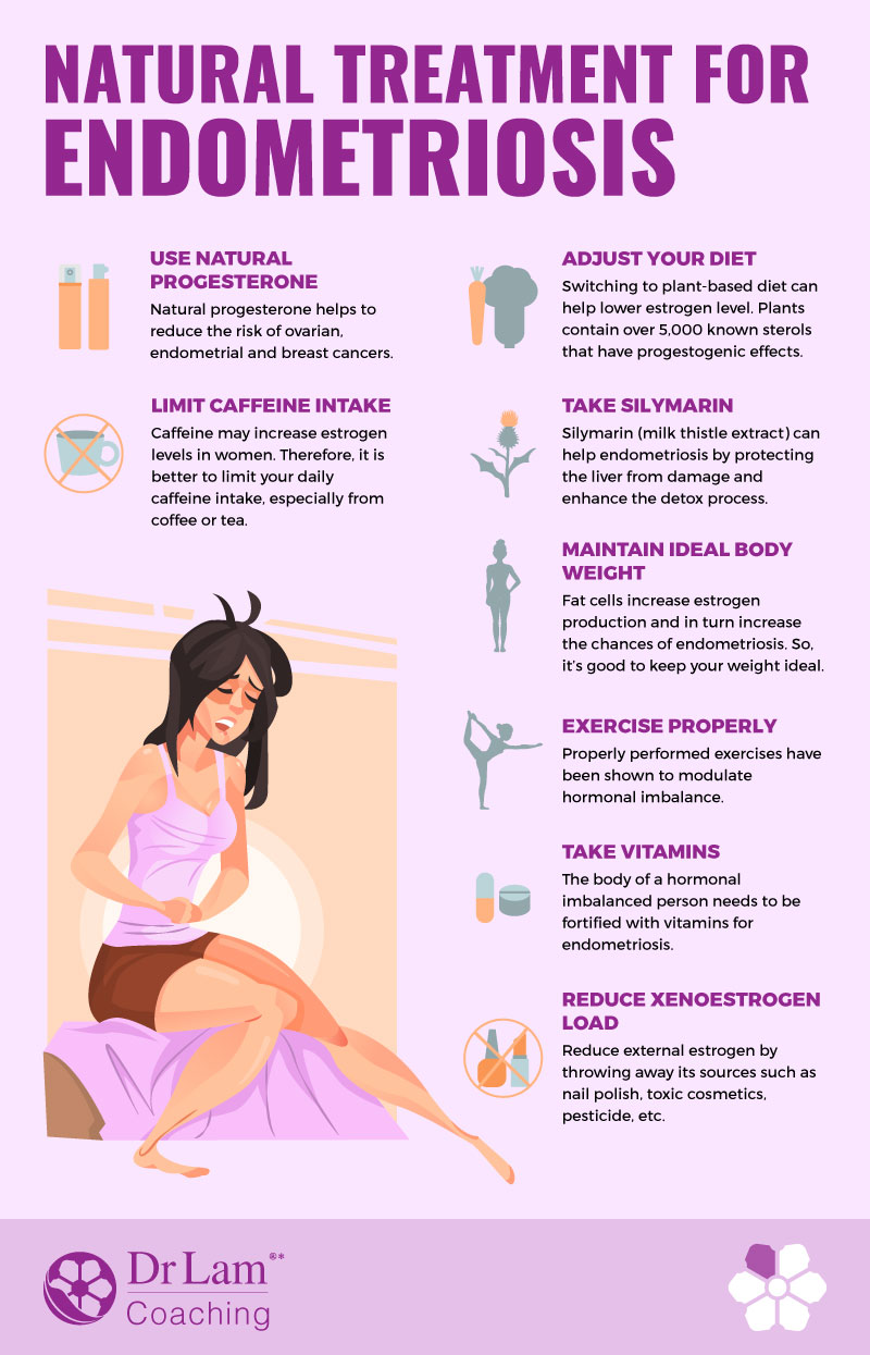 Check out this easy to understand infographic about natural treatment for endometriosis