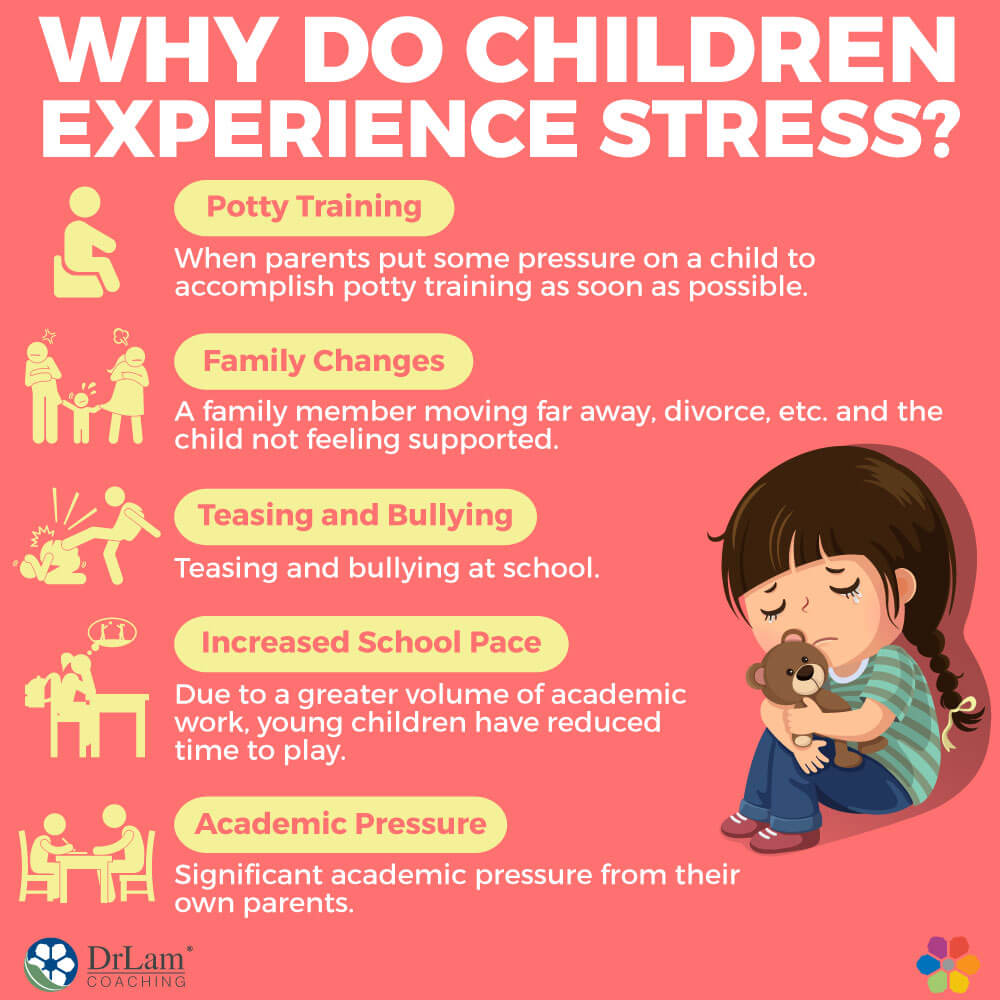 Why Do Children Experience Stress?