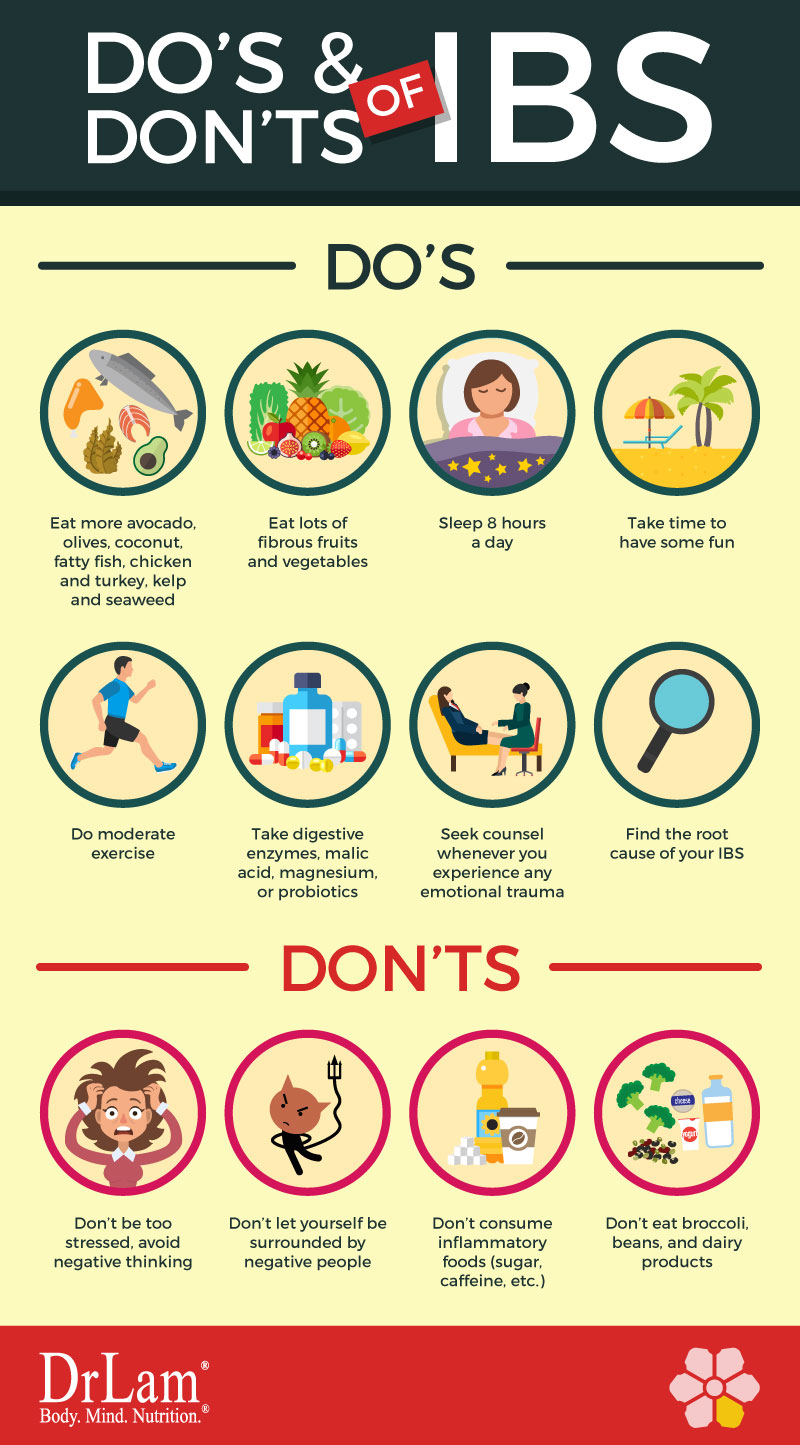 Check out this easy to understand infographic about the do's and don'ts of IBS