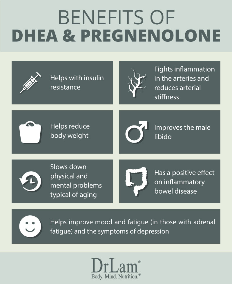 Check out this easy to understand infographic about the benefits of DHEA and pregnenolone