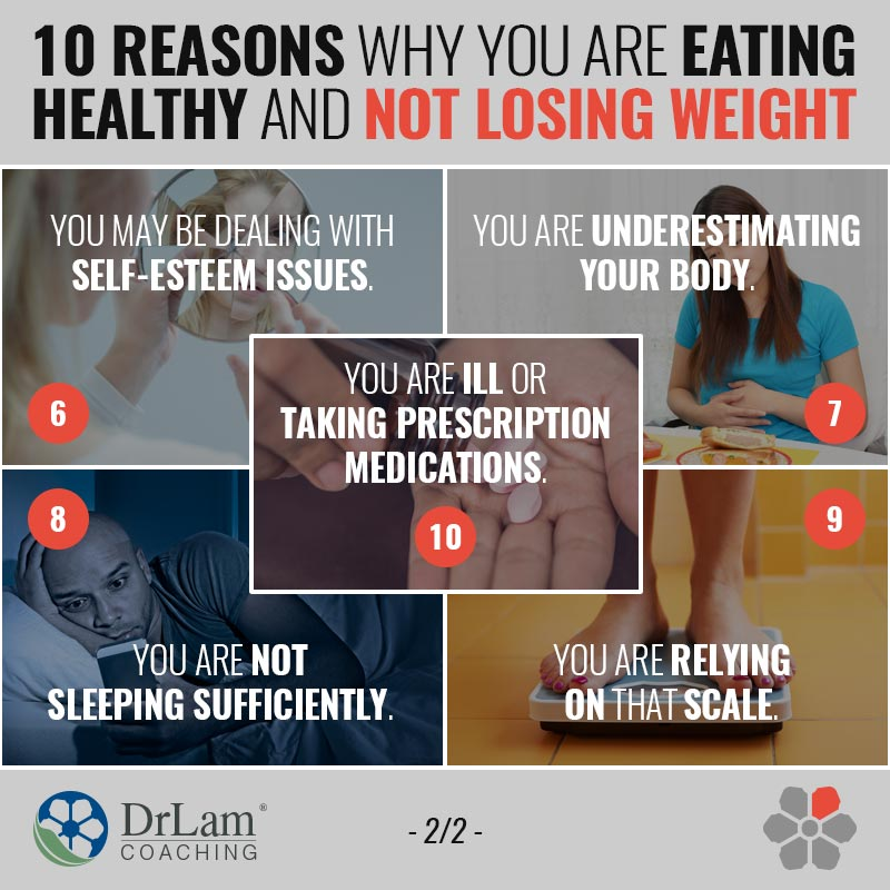 Check out this easy to understand infographic on top 10 reasons why you are eating healthy and not losing weight
