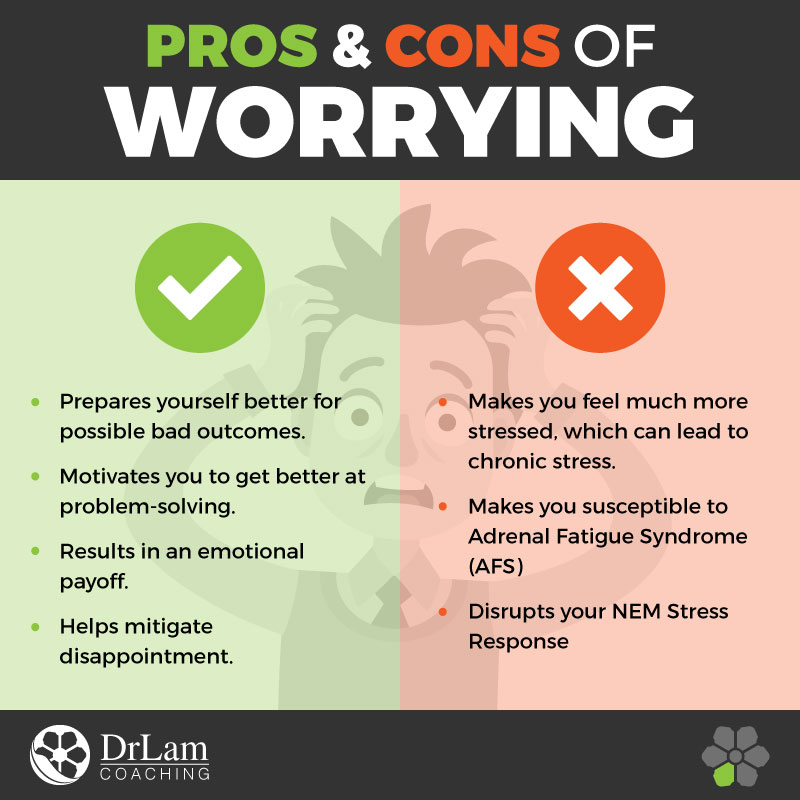 Check out this easy to understand infographic about stop worrying