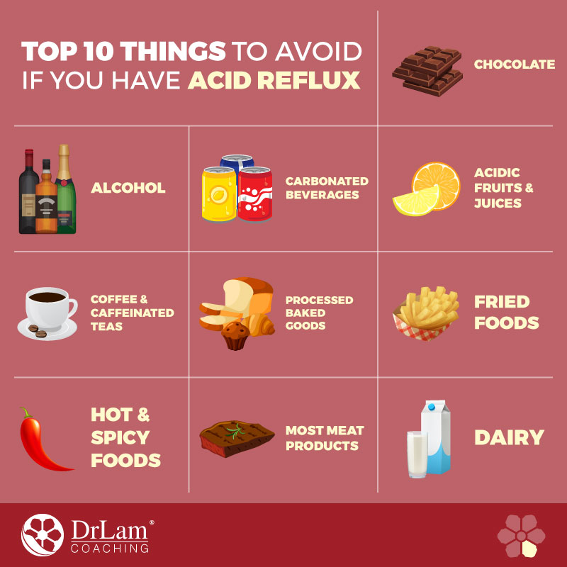 Check out this easy to understand infographic about top 10 Foods for acid reflux