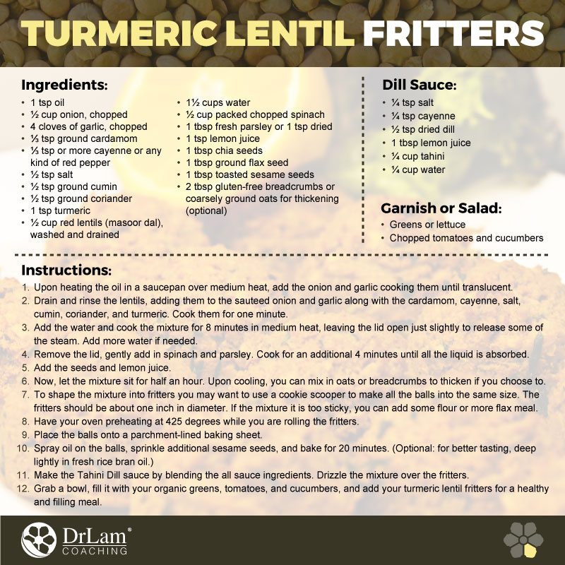 Check out this easy to understand infographic on how to make a delicious Turmeric Lentil Fritters