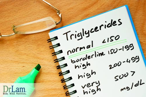 Lower triglycerides naturally to the normal range