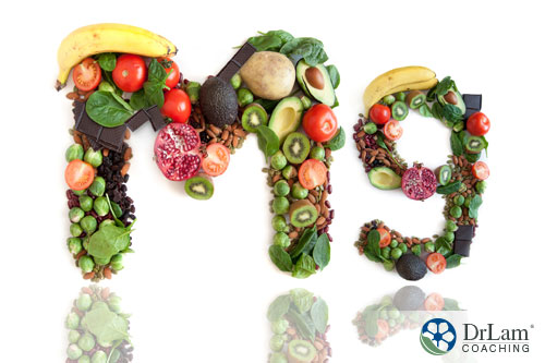 An image of food forming the magnesium abbreviation