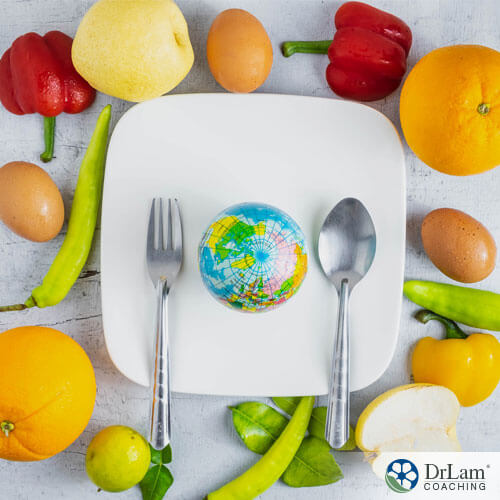 An image of a small globe on a plate surrounded by fruit