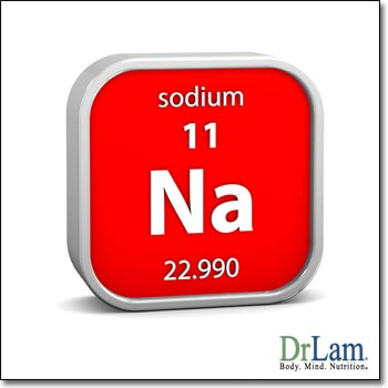 A sign with the abbreviation for elemental sodium, Na, displaying an example of an electrolyte that is disrupted by Adrenal Fatigue symptoms
