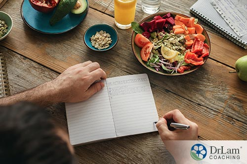 An image of a man about to eat a healthy meal logging the information in his food journal