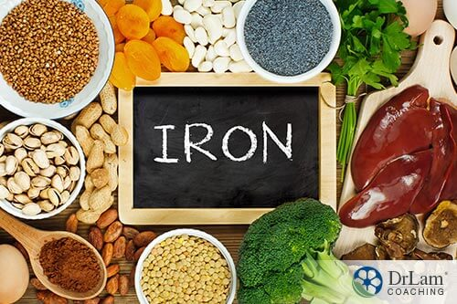 An image of a chalkboard with word iron surrounded by iron rich foods